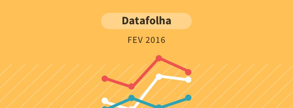 Pesquisa Datafolha – fevereiro 2016