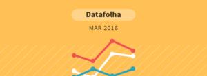 Pesquisa Datafolha - março 2016