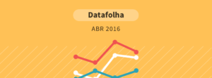 Pesquisa Datafolha - abril 2016