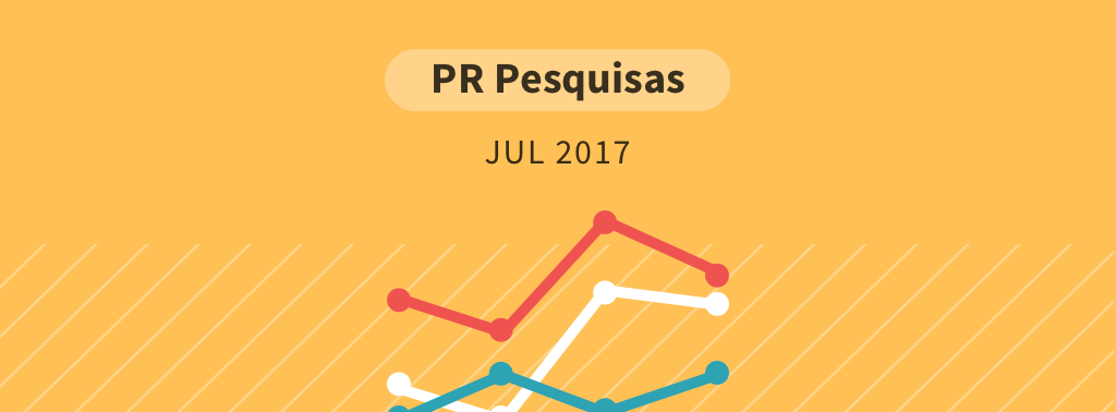 Pesquisa Paraná Pesquisas – julho 2017