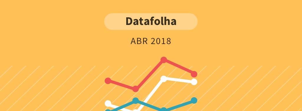 Pesquisa Datafolha para presidente – abril 2018