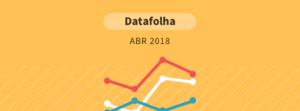 Pesquisa Datafolha para presidente - abril de 2018 - Eleições 2018