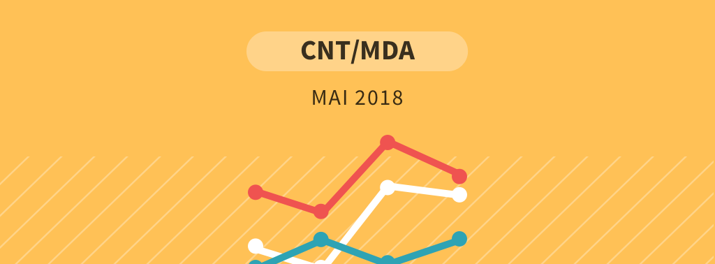 Pesquisa CNT/MDA para presidente - maio 2018