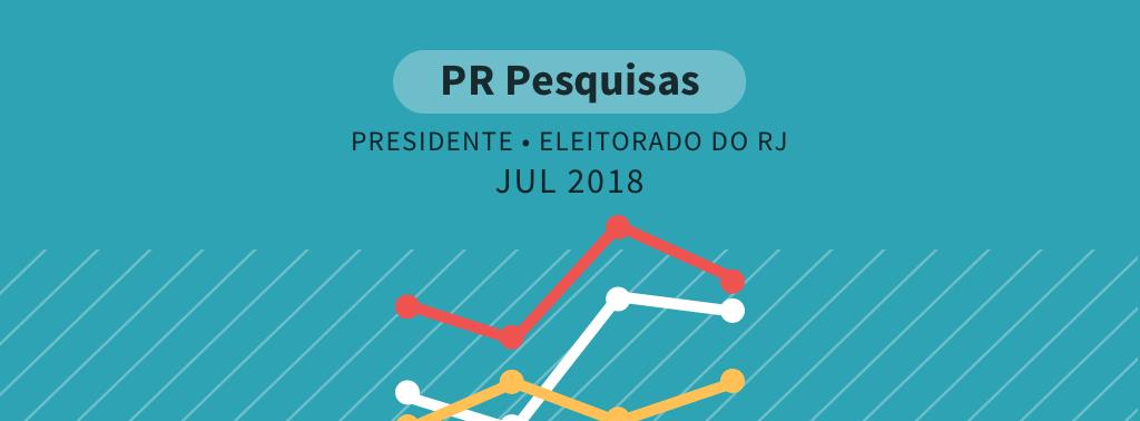 No Rio, Lula empata com Bolsonaro