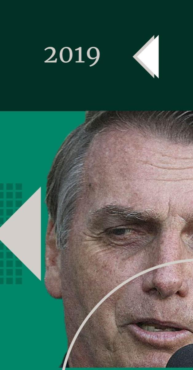 O que Bolsonaro fez em 2019