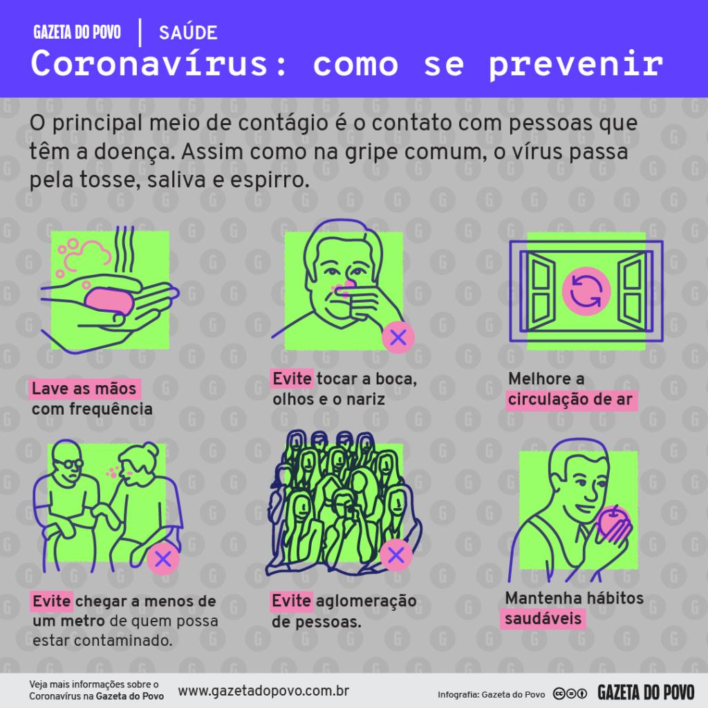 Saiba o que fazer para evitar o contágio do coronavírus (Covid-19). Lavar as mãos regularmente com água e sabão é a principal medida de prevenção