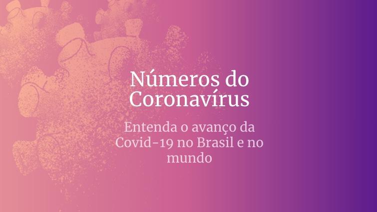 Números do Coronavírus