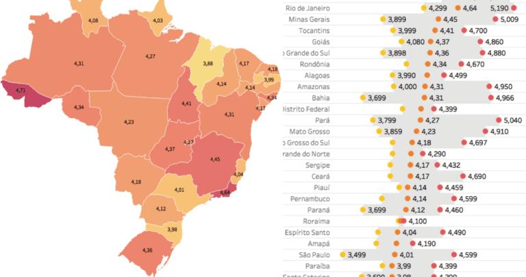 Mapa da Gasolina no Brasil, Preços médios do litro de gasolina em cada estado