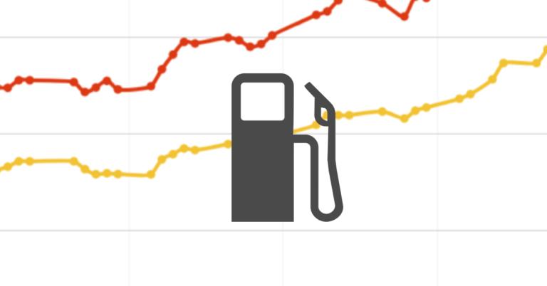 Preço da gasolina no Brasil e no mundo. Veja o mapa com a gasolina mais cara e mais barata por estados. Compare preços de combustível nos EUA, Brasil e outros países. Impostos na composição do preço definido pela Petrobras. Veja os últimos infográficos: