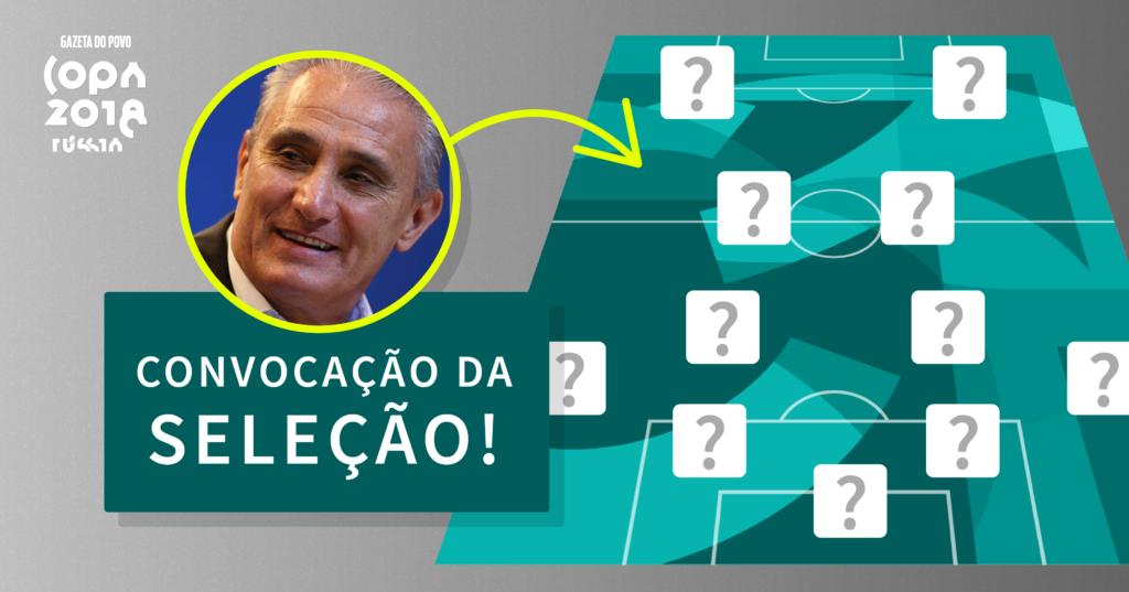 Lista dos 23 convocados da seleção brasileira