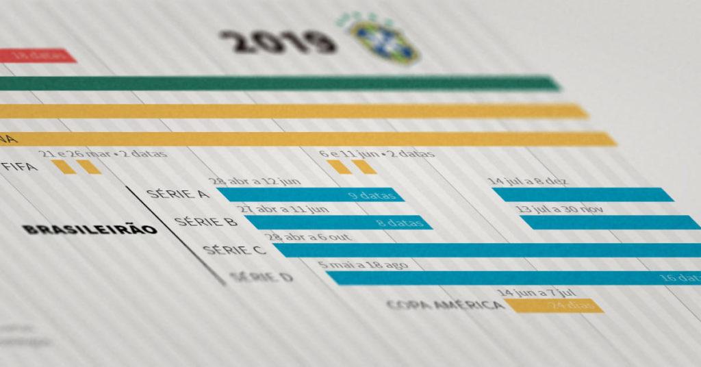 Calendário do futebol brasileiro 2019
