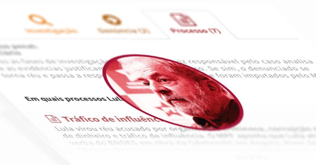 Do quê Lula foi acusado? O ex-presidente, preso pela Lava-Jato no caso do Tríplex, ainda é réu em mais 5 processos e há outras 2 denúncias apresentadas. Foi absolvido da acusação por obstrução de justiça. Entenda os processos e veja o andamento das investigações contra Lula.